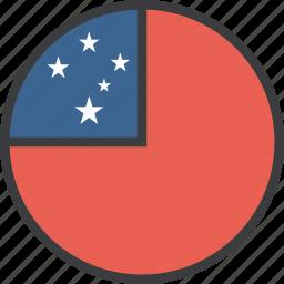 country, flag, samoa, samoan icon