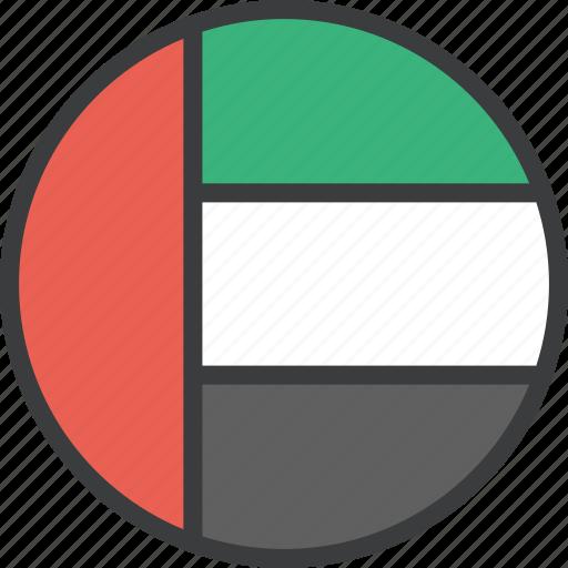 arab, asian, country, emirates, flag, uae, united icon