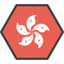 asian, country, flag, hong, kong icon
