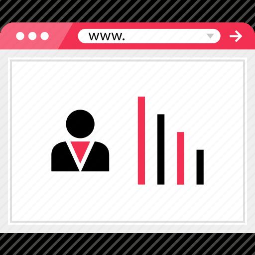 Browser, online, profile, user, web icon - Download on Iconfinder