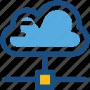 cloud computing, cloud network, cloud sharing, cyberspace, social media icon