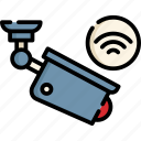 cctv, camera, internet, wireless, cloud, online