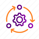 automation, business, cycle, industry, process, productivity icon