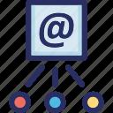 send, email, tech, marketing