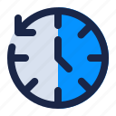 clock, date, internet, refresh, reload, security, time