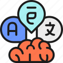 brain, bubble, communication, concept, creative, language, translation icon