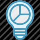 bulb, chart, diagram, energy, idea, light, light bulb