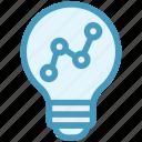 bulb, chart, energy, graph, idea, light, light bulb