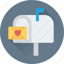 letterbox, love, love letter, postbox, romantic feelings icon