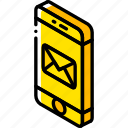 iso, isometric, mail, mobile, post