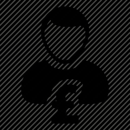 avatar, money, pound icon