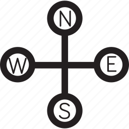compass, east, location, navigation, north, south, west icon