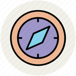 cardinal directions, cardinal points, compass, compass rose, navigation icon