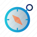compass, destination, direction, gps, location, map, navigation