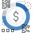 budget, data, diagram, financial, information, planning, result