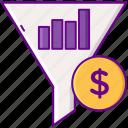 traffic, conversion, funnel, chart