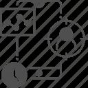 analysis, dashboard, data, report