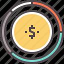 budget, expenditure, finance, profit, revenue, sales, stats icon