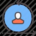 acquisition, conversion, customer, lead, retention, user