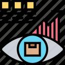 monitoring, chart, prediction, vision, evaluation