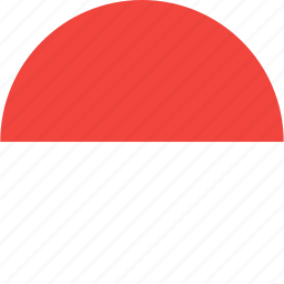 circle, country, flag, indonesia, nation icon