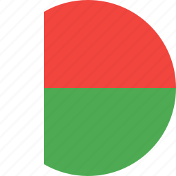circle, country, flag, madagascar, nation icon