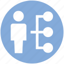 affiliated, connection, network, sharing, social, user icon