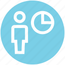 account, analytics, chart, graph, pie, statistics, user icon