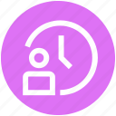 action, clock, man, person, time, user, watch icon