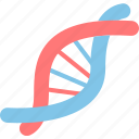 biology, dna, genetic, lab, molecule, physics, science icon