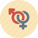 boy, female, gender, girl, male, sex icon