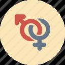 boy, female, gender, girl, male, sex