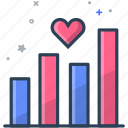heart, heartbeat, statistic, user icon