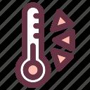 equipment, hot, laboratory, measure, medical, temperatur, thermometer icon