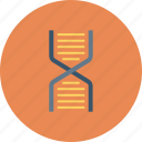 blood, dna, drug, healthcare, medical, medicine icon icon
