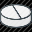 drug, medicine, pharmacy, pill
