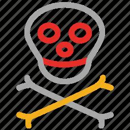 danger, dead, death, skull icon