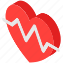 cardiogram, cardiology, health, heart, heartbeat icon