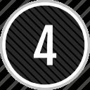 four, menu, navigation, number icon