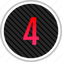chart, four, number, top icon