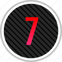 menu, number, seven, sevens icon