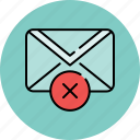 cancel, communication, delete, email, envelope, message icon
