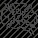 fixed mindset, idea, lock, mindset, think