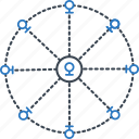cartography, multi location, navigation, pointer, position icon