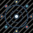 consortium, organization, union, society, association