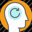 head, memory, mind, storage, thinking