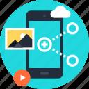 communication, media, mobile, network, phone, share, social