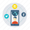 ecommerce, facebook, instagram, media, social, social network, user