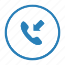 call, function, income, mobile, phone icon