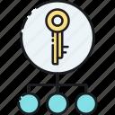 asymmetric, asymmetric cryptography, asymmetric keys, cryptography, keys, public key cryptography icon